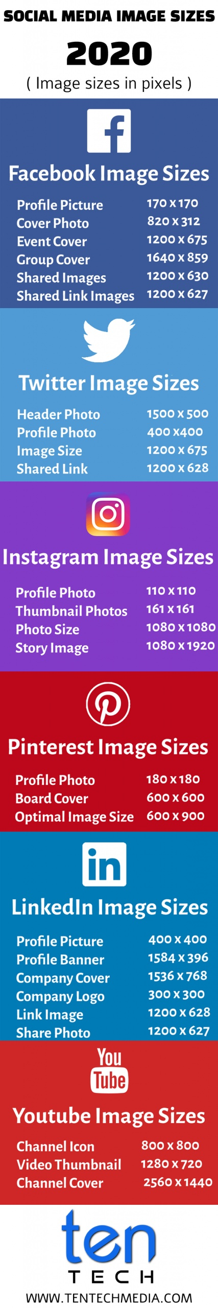 Social Media Image Sizes in 2020 - Infographic