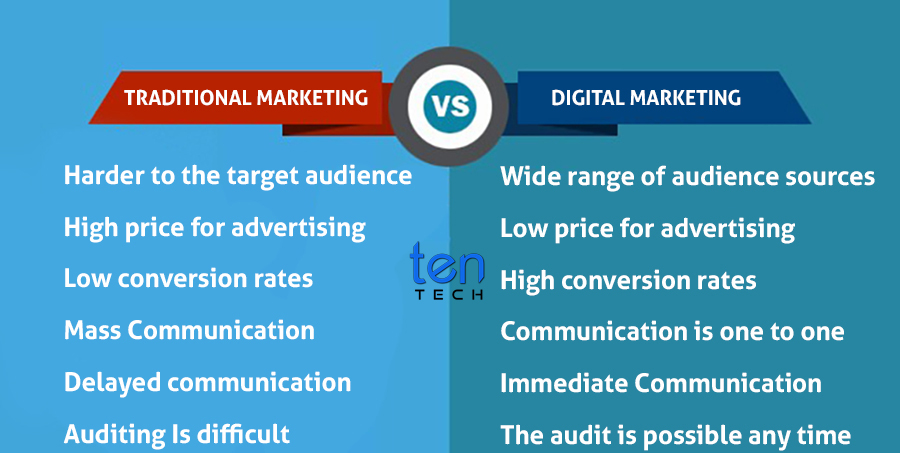 Traditional Marketing VS Digital Marketing with TenTech Media