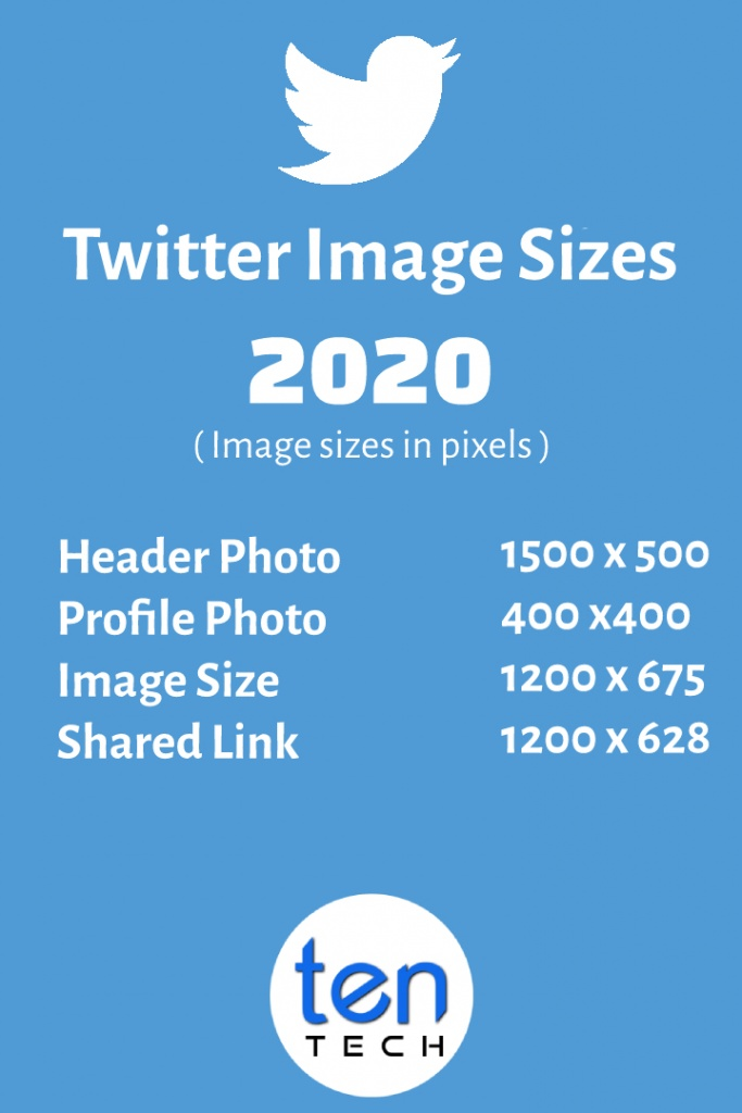 Twitter Image Sizes in 2020